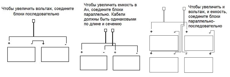 Способы подключения батарей Hawker NexSys bloc