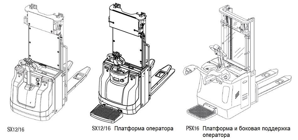 Штабелеры Clark SX12/16 и PSX16